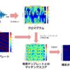 Python + LibROSAでクロマ特徴(クロマグラム)を使って和音推定:(1) テンプレートマッチング