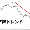 FX、下降トレンド攻略法