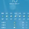 〈その1344〉18℃ってこんなに寒かった?