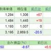 2018.10.12(金) 資産状況