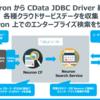 企業内検索エンジンサービスの Neuron に Salesforce のデータを取り込んで検索する方法:CData JDBC Driver