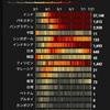 日本はコロナが増えてるのに、(GoToトラベル)が始まったんやなぁ。絶対にアカンと思う。