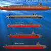 世界の主要戦術潜水艦一覧
