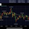 株式投資ブログ3月2日