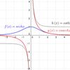 sech( ) - 双曲線正割, cosech( ) or csch( ) - 双曲線余割, coth( ) or cotanh( ) - 双曲線余接
