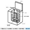 生分解型電動生ゴミ処理機の特性評価