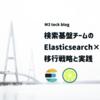 検索基盤チームのElasticsearch×Sudachi移行戦略と実践