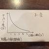 【vol.71】LOVE理論