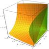 Project Euler - Problem 251