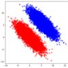 決定木系アルゴリズムはいかにして特徴量空間に「斜めの線」を引くか