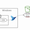 WindowsにFluentdをインストールしてS3にデータ転送して、管理用の設定も追加