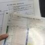 フリーランス1年目からいきなり確定申告を税理士さんにお願いしたら楽勝だった!
