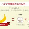 バナナの実際の効果は??
