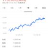 一押し!日本小型株