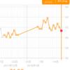 ぐちやまさんの糖質制限ダイエット日記 2018/01/18 61.3kg ▲0.8kg