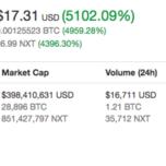 一瞬で50倍に値上がり!JNS(Janus Token)ってどんな仮想通貨?