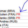 ベネトーvs錦織対戦成績!ランキング547位の謎とPRとは【ウィンブルドン2016】