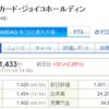 【適示開示】ゲームカード・ジョイコホールディングス(6249)の中間決算発表と株価の影響2