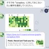 Pixela をさらに手軽に使える LINE bot をつくりました!