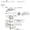 ひつじ日記 日本100名城No.1への旅 その1