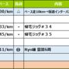 週報:富士登山競走直前の第29週