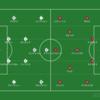 【狂人に対するスペシャル・ワンの答え】Premier League 17節 トッテナム vs リーズ