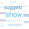 【示す】show/ demonstrate/ indicate/ suggest/ reveal の違い【医学論文の英語表現】