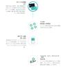 デジタルバンク バンクエラのICOプレセール参加方法とBNKトークンの買い方(両替方法)