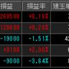 株じろう2019年1月17日(木)の株売買ポジション 再度 年初来+50%突破か