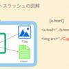HTML 入門その4 (HTMLテキスト編 最終回)