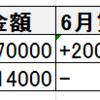 2020年6月第3週プリズマティックシークレットレアの高値買取価格をまとめました