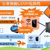 町で自由に使える【公衆無線LAN】安全性を確認していますか?