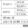 POG2020-2021ドラフト対策 No.244 マーベラスムーン