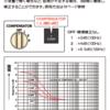 Accuphase プリアンプ C-3850 にはトーンコントロールがありません