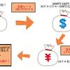 FXを始めたい人必見!儲ける前に知っておくべき3つのポイント!