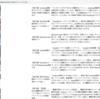 技術書典5の全サークルの頒布物のリストを勝手につくりました