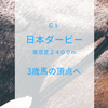 日本ダービー(2018年)は高速馬場+東京コース向きのステルヴィオに◎を!ーー予想