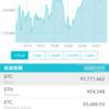 仮想通貨の取引所はスマホアプリの使いやすさで決めたほうがいい