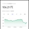 急激な円高、国内株式暴落!!