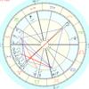 3/29天秤座満月│今週の運勢3/29~4/4