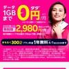 Rakuten UN-LIMIT Ⅵへプラン変更し、今後スマホ使用料金を0円にする究極ミニマリズム
