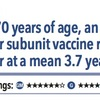 ACPJC:Therapeutics 70歳以上の高齢者では帯状疱疹ワクチンが帯状疱疹を減らす