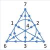 【メモ帳】八元数と四面半六面体