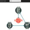 Cytoscape.js でインタラクティブなグラフ構造描画 - WordNet の可視化例
