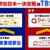 東日本実業団駅伝出場チームの陸上部ホームページ一覧☆20201123