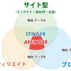 SEOに強いWordPressデーマの「STINGER」 | SEO対策と広告収入UPの機能が標準装備