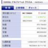 グーグル(アルファベット)17年第2Q決算発表で株価下落!原因は??