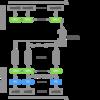 時系列データを使ってオートエンコーダー keras