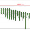 2020高松宮記念 特別登録 全馬指数