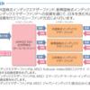 eMAXIS Slim 全世界株式(オール・カントリー)は日本含む国際分散投資が出来る投資信託商品